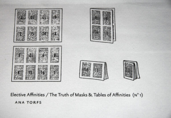 ELECTIVE AFFINITIES / THE TRUTH OF MASKS & TABLES OF AFFINITIES ANA TORFS - ELECTIVE AFFINITIES / THE TRUTH OF MASKS & TABLES OF AFFINITIES